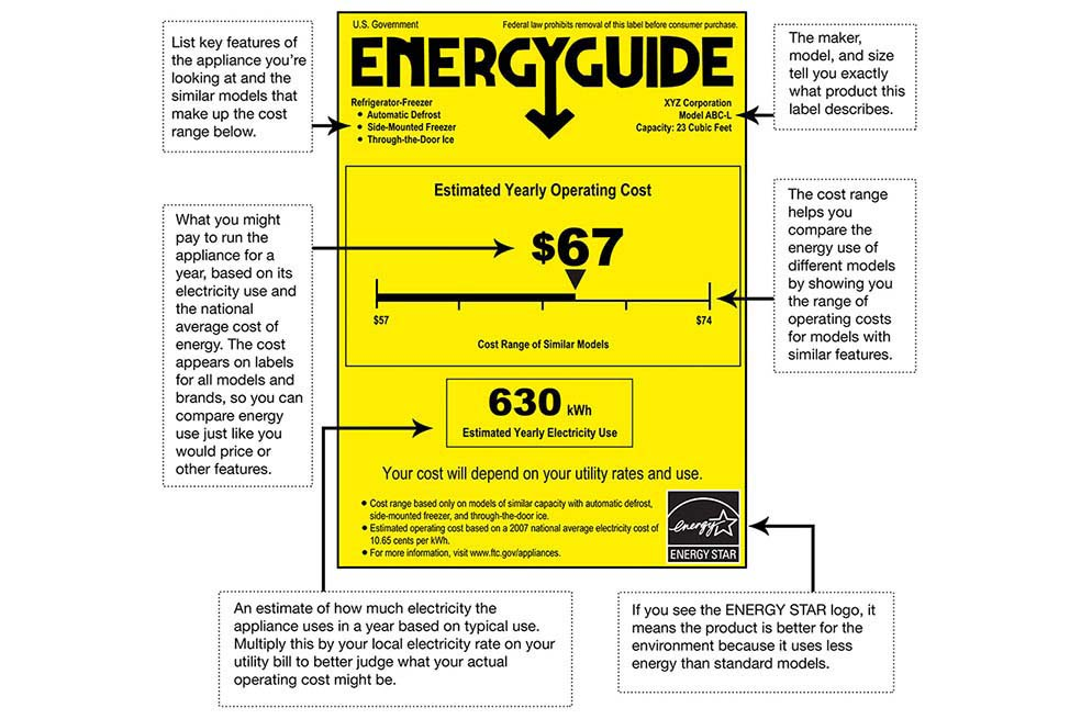 EnergyGuide label compares the estimated annual operating cost with similar models