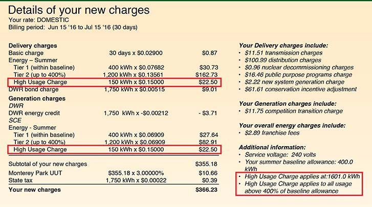 Example of details of your new charges