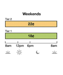 Weekend rate for Tier 1 is 18¢. Tier 2 is 22¢. Rates are per kWh.