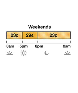 TOU-D-5-8PM weekend rate has Off-Peak and Mid-Peak pricing. Off-Peak is 23¢ from 8 a.m. to 5 p.m., and 8 p.m. to 8 a.m. Mid-Peak is 29¢ from 5 p.m. to 8 p.m